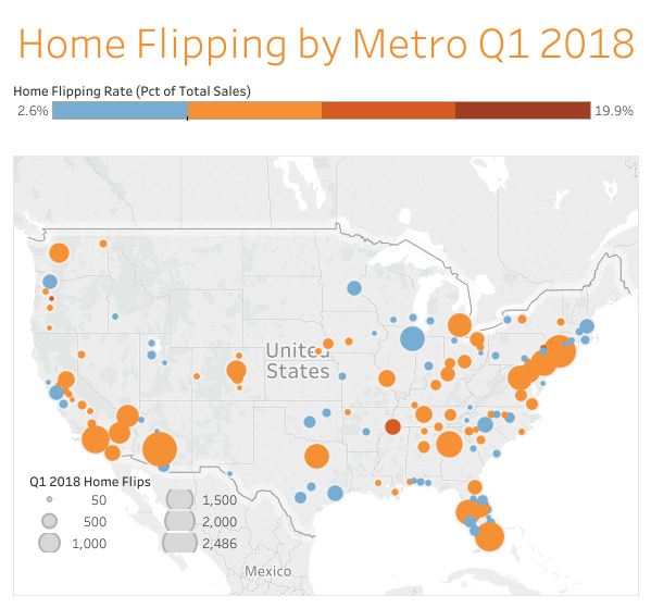 Home Flipping by Metro Q1 2018